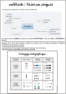 langage_carto