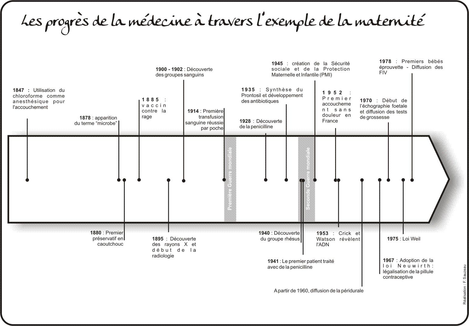 Histoire de la maternit l 39 atelier d 39 hg sempai for Histoire de la fenetre