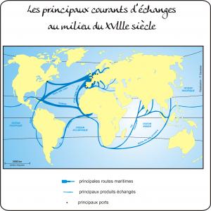 courant_echange