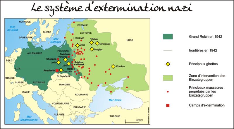 le système d'extermination nazi