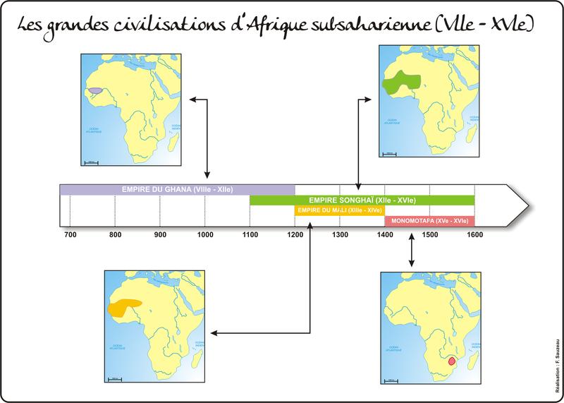 les grandes civilisations d'Afrique subsaharienne