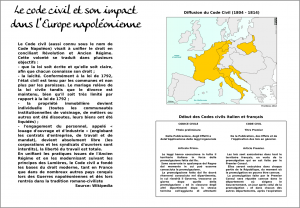 europe_1811