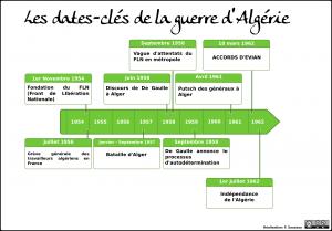 frise guerre algérie