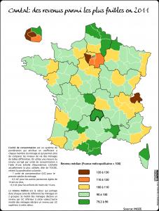 les revenus au Cantal