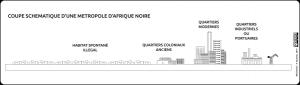 profil_metropole_af_nb