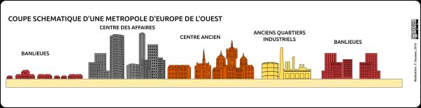 ville_europ